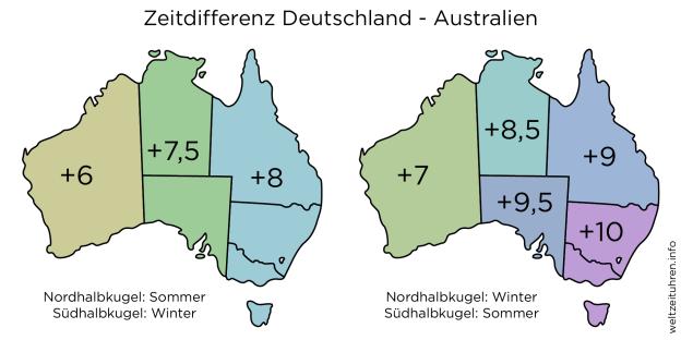 Australien: Zeitzonen und Zeitdifferenz - Sommer / Winter
